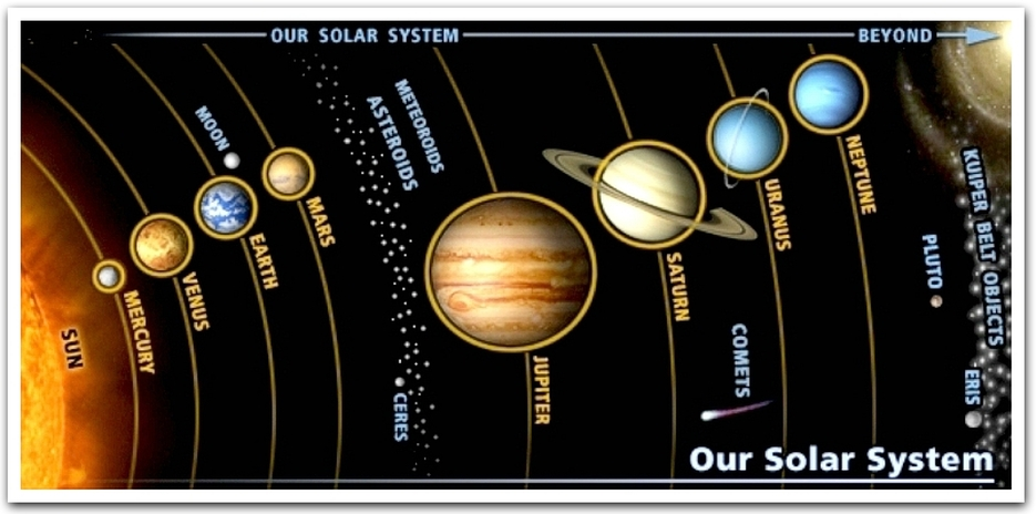 our solar system live - photo #32